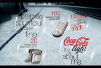 Coca-Cola light a trecut creatia in 3D