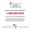 Program HEINEKEN Romania in valoare totala de 1,5 milioane de lei de sustinere a comunitatilor pentru dotarea spitalelor impotriva COVID-19