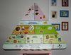 Copii din 30 de gradinite invata Piramida Alimentatiei Sanatoase de la Itsy Bitsy