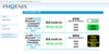 Licitatie online de outdoor digital Phoenix Media. Doua campanii de 5.000 eur, cu pornire de 500 eur