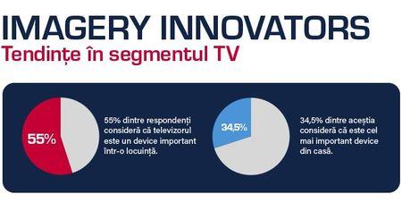 Televizorul ramane centrul ecosistemului de divertisment. Open Innovation Hub, Media Galaxy