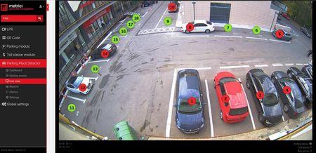 Metrici introduce pe piata Parking Place Detector, o solutie software de administrare a unei parcari doar cu ajutorul camerelor IP