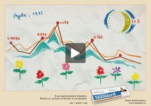 Business Standard: Flori